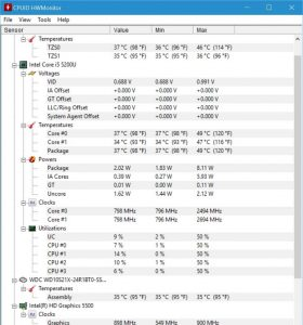 Best Laptop Temperature Monitor Apps - GPU overheating guidelines